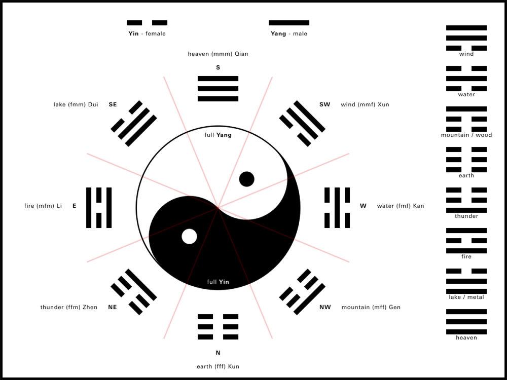 kinaijelekestalizmanok8