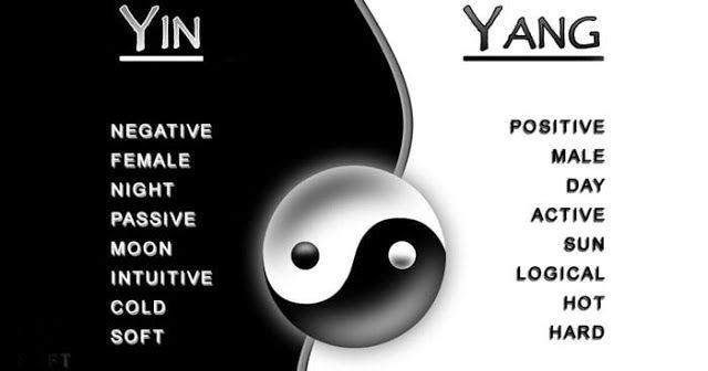 A Chi két erőnemből áll: yinből és yangból