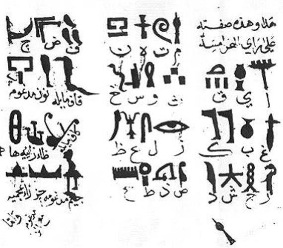 Ibn Wahshiyya által Kr.u. 985-ben lefordított ókori egyiptomi hieroglif ábécé. (Public Domain)